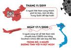 Đường đi lắt léo từ Vũ Hán về Hà Nội của 3 người Việt nhiễm virus corona