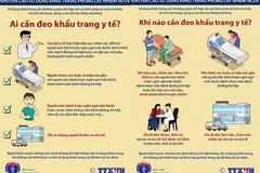 Bộ Y tế khuyến cáo ai cần đeo khẩu trang y tế phòng corona