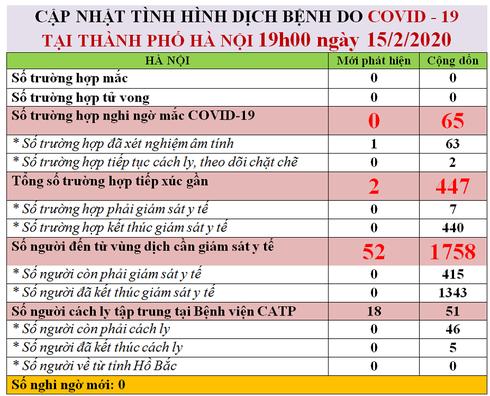 Hà Nội: Một ca nghi ngờ nhiễm Covid-19 ở quận Nam Từ Liêm