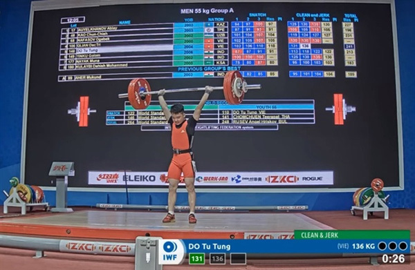 Asian Weightlifting Youth & Junior Championships,lifter Do Tu Tung,win big,six gold medals