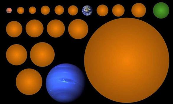Nữ sinh khám phá ra 17 ngoại hành tinh mới