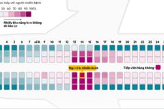Cách chọn chỗ ngồi trên máy bay an toàn nhất tránh lây nhiễm Covid-19