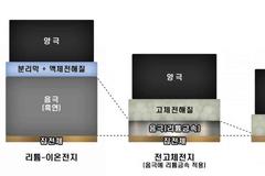 Samsung công bố sáng chế pin thể rắn mới