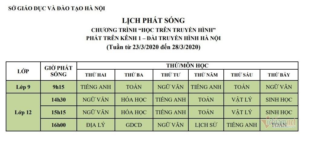 Học sinh Hà Nội học bài mới qua truyền hình