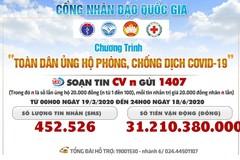 Hơn 40 tỷ đồng ủng hộ phòng chống dịch Covid-19 qua Cổng nhân đạo 1407