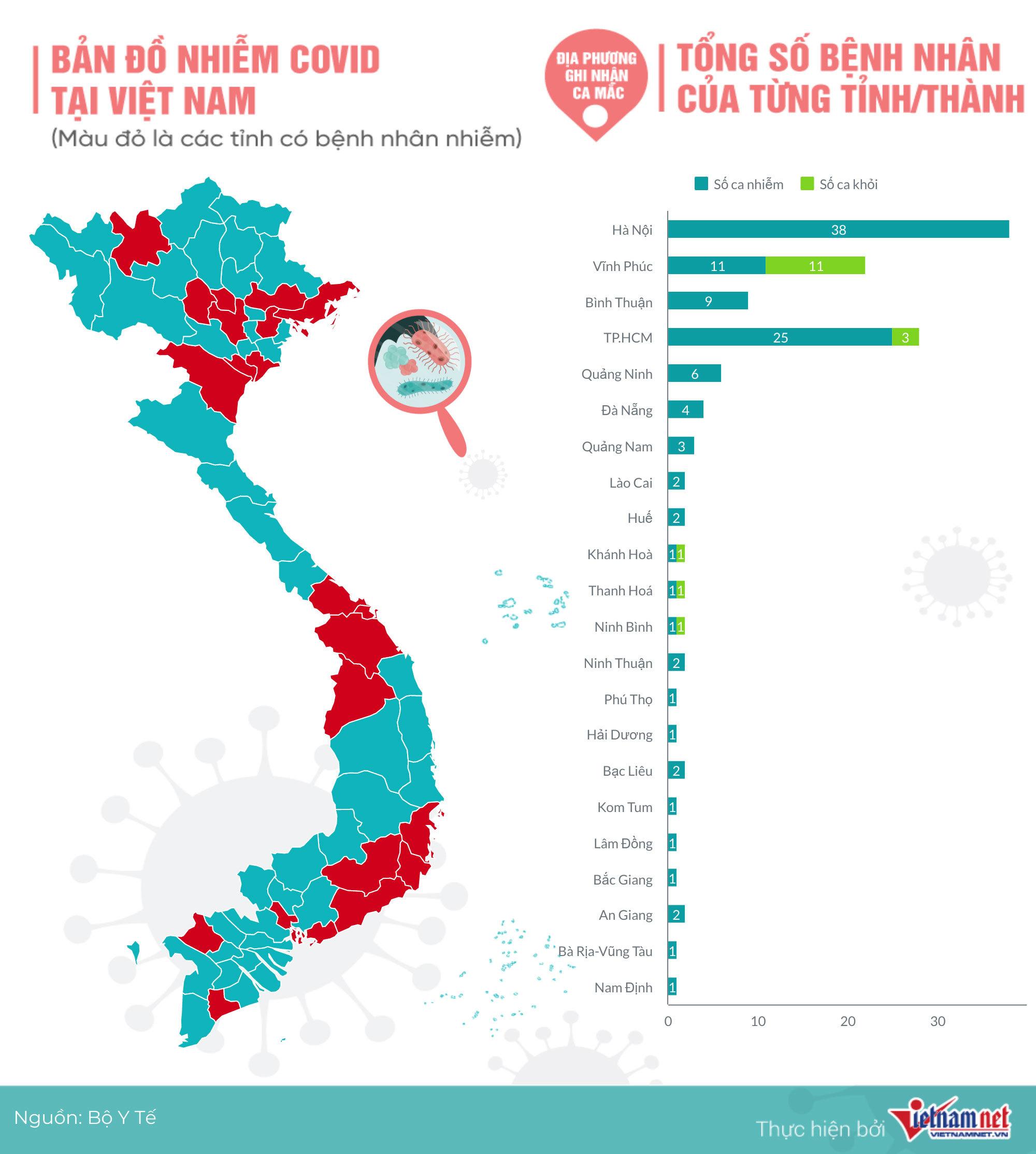 bản đồ 106 ca nhiễm Covid-19 tại Việt Nam