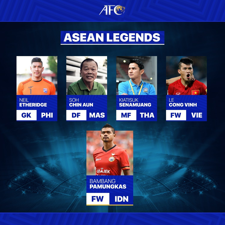 AFC đưa Công Vinh vào danh sách huyền thoại Đông Nam Á