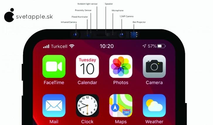 Thêm bằng chứng cho thấy iPhone 12 Pro sẽ không còn 'tai thỏ'