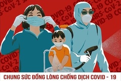 Ấn hành 14 mẫu tranh tuyên truyền cổ động chống dịch Covid-19