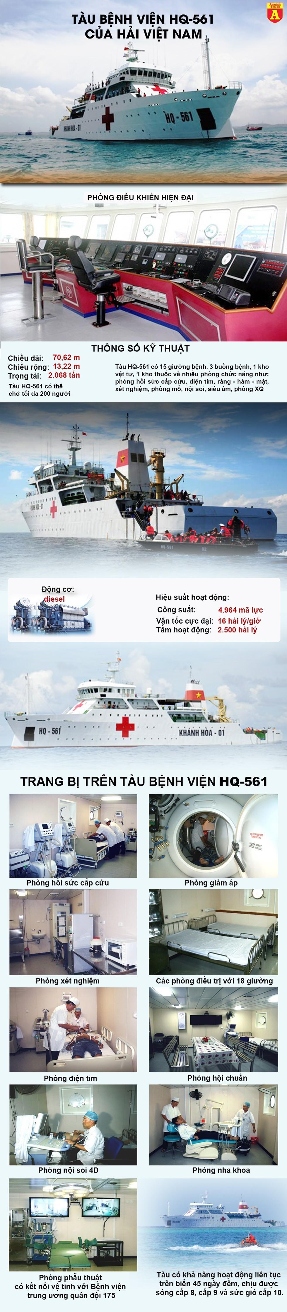 Việt Nam sở hữu tàu bệnh viện hiện đại nhất Đông Nam Á