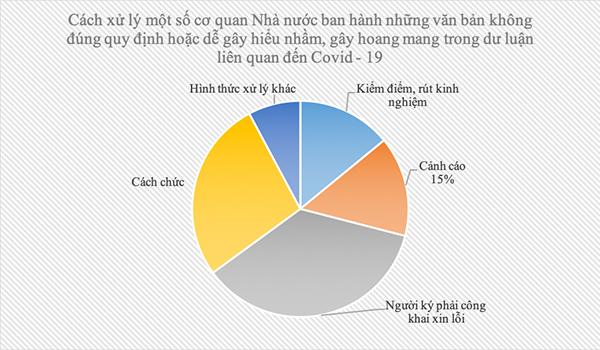Chính phủ và những chính sách quyết đoán chống đại dịch Covid–19