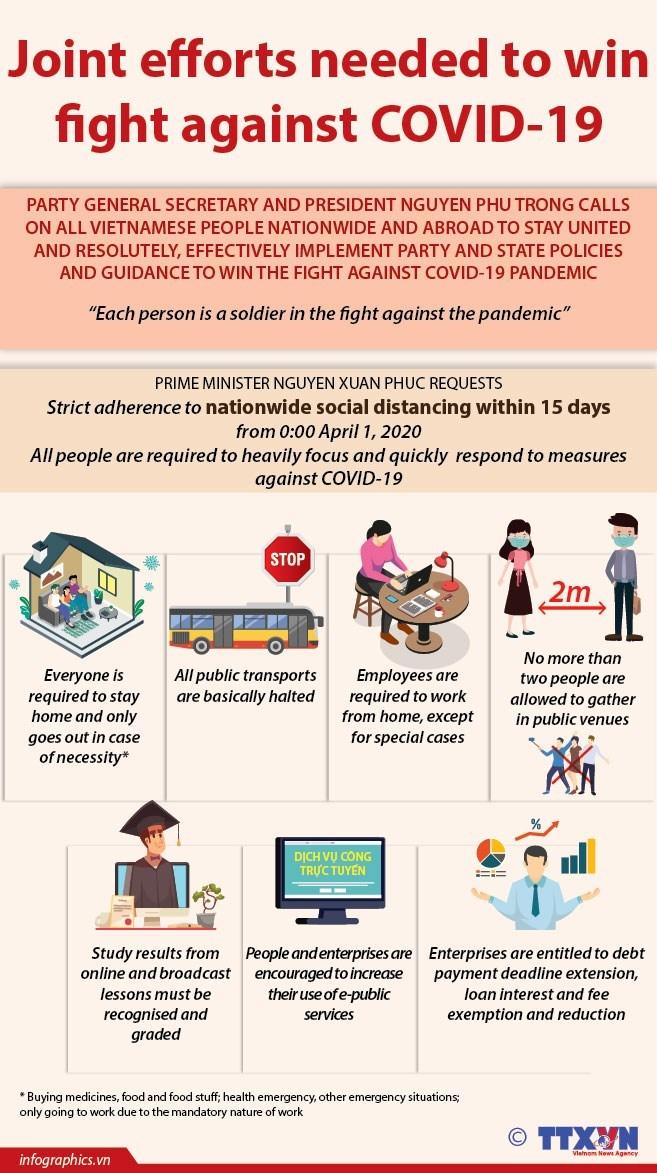 Latest Coronavirus News