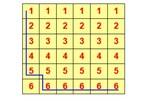 Đáp án bài toán thử sức với trò chơi di chuyển qua các ô vuông