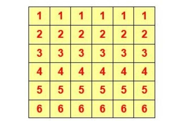 Thử sức với trò chơi di chuyển qua các ô vuông