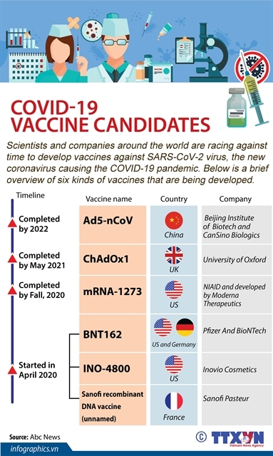 Only one new case of COVID-19 reported in Vietnam on April 5