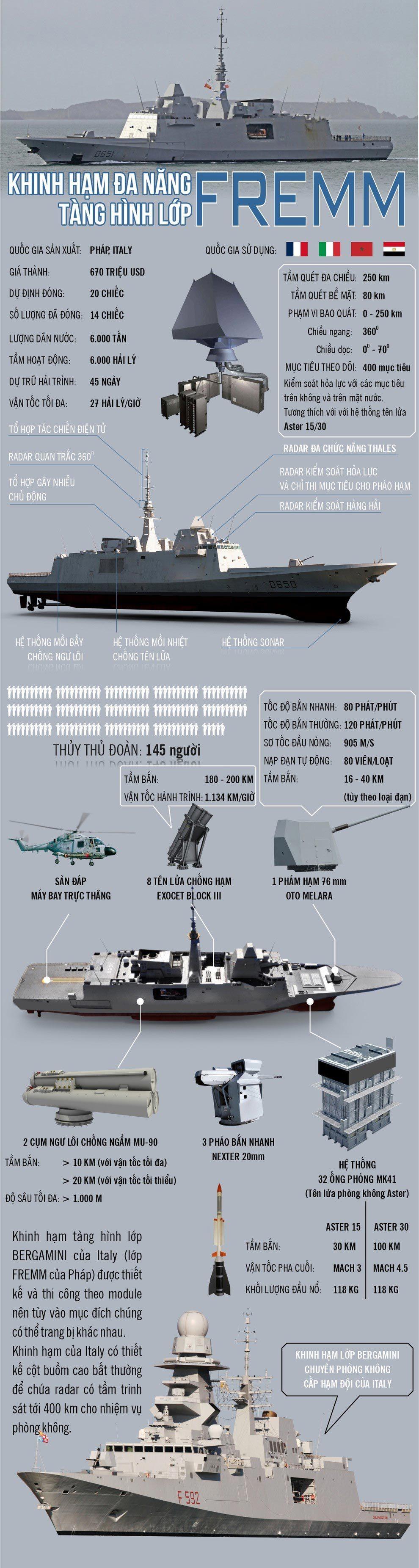 Khinh hạm đa năng tàng hình lớp FREMM đến Mỹ cũng muốn có