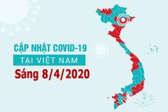 Cập nhật tình hình COVID-19 tại Việt Nam 8/4/2020