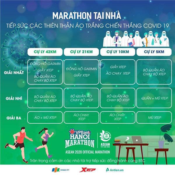 Home marathoners run to support COVID-19 doctors