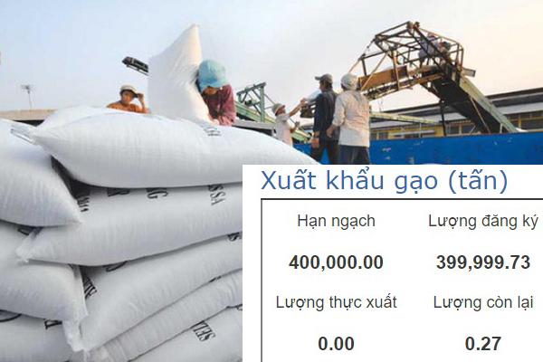 'Xù' bán gạo cho dự trữ nhà nước, tranh nhau xuất đi nước ngoài