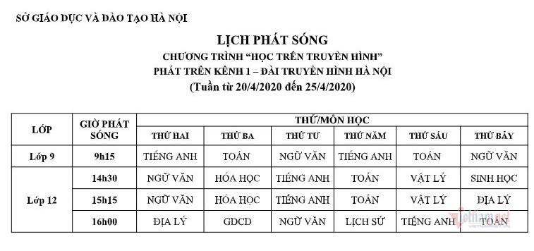 Lịch phát sóng chương trình học trên truyền hình cho học sinh Hà Nội từ 20 đến 25/4