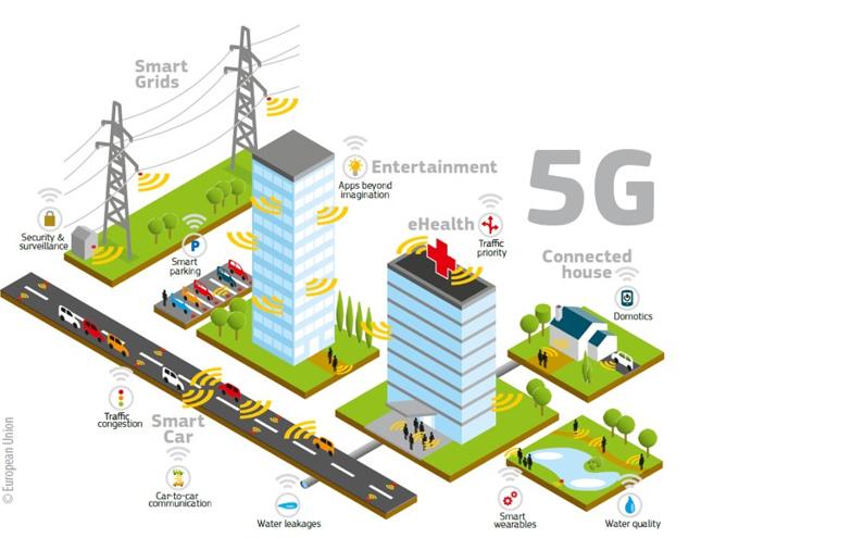 Doanh thu cơ sở hạ tầng mạng 5G toàn cầu năm 2020 sẽ giảm 10%