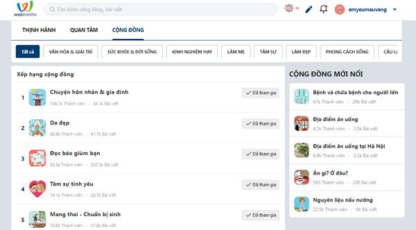 Webtretho - 'mạng xã hội' chuyên biệt cho phụ nữ Việt