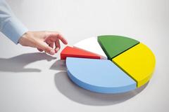 Cổ đông muốn chuyển nhượng cổ phần chưa thanh toán