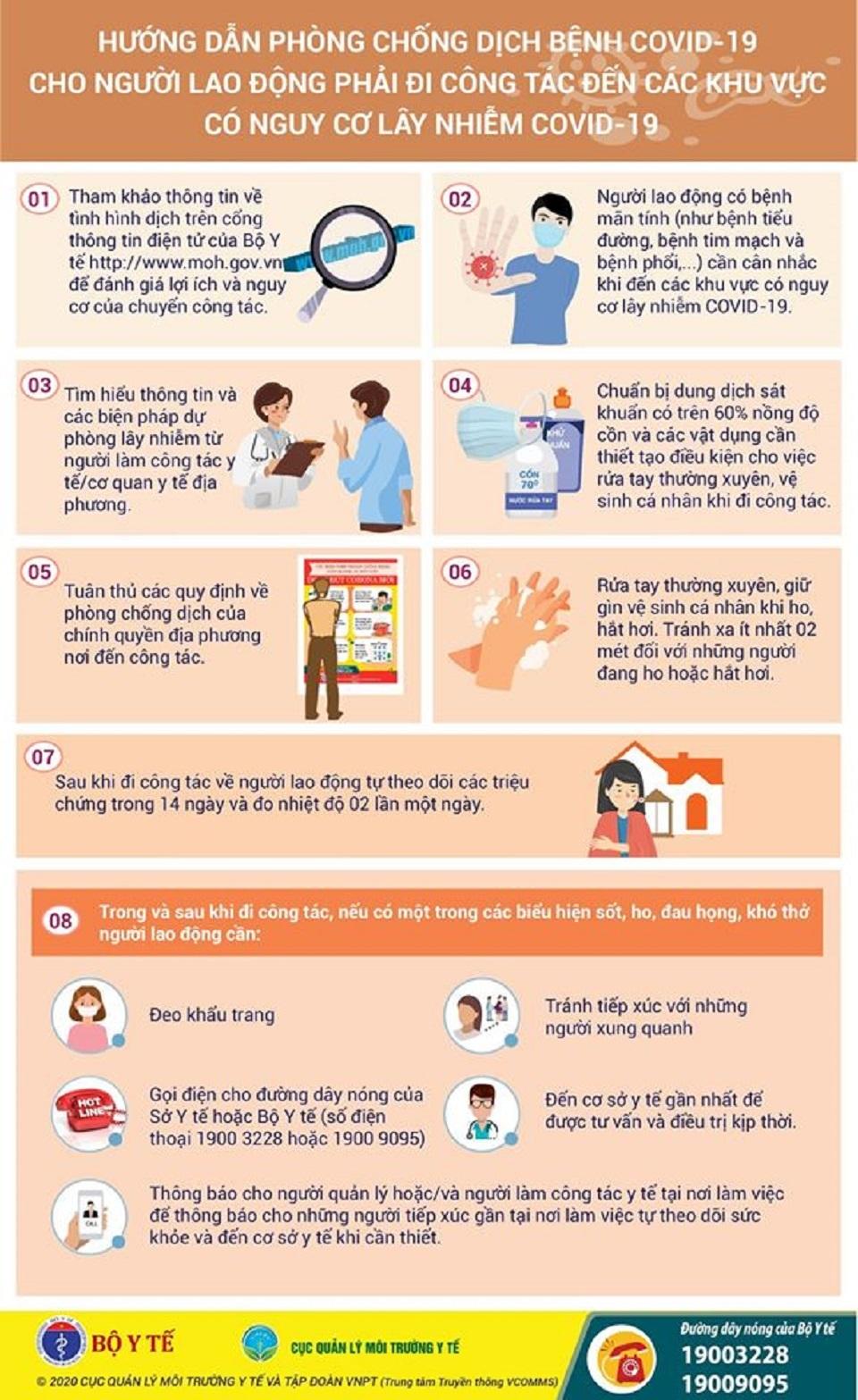 8 biện pháp phòng bệnh khi đi đến vùng có nguy cơ lây nhiễm Covid-19