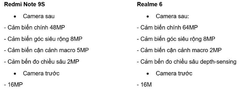 Redmi Note 9S và Realme 6: Cuộc chiến nảy lửa ở phân khúc giá rẻ