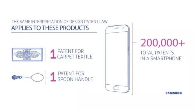 Samsung đứng đầu thế giới về bằng sáng chế 5G được cấp