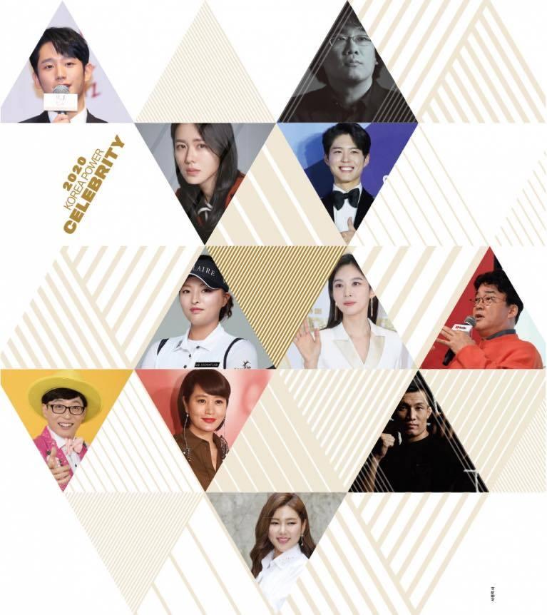 HLV Park Hang Seo, BTS lọt top người quyền lực nhất Hàn Quốc