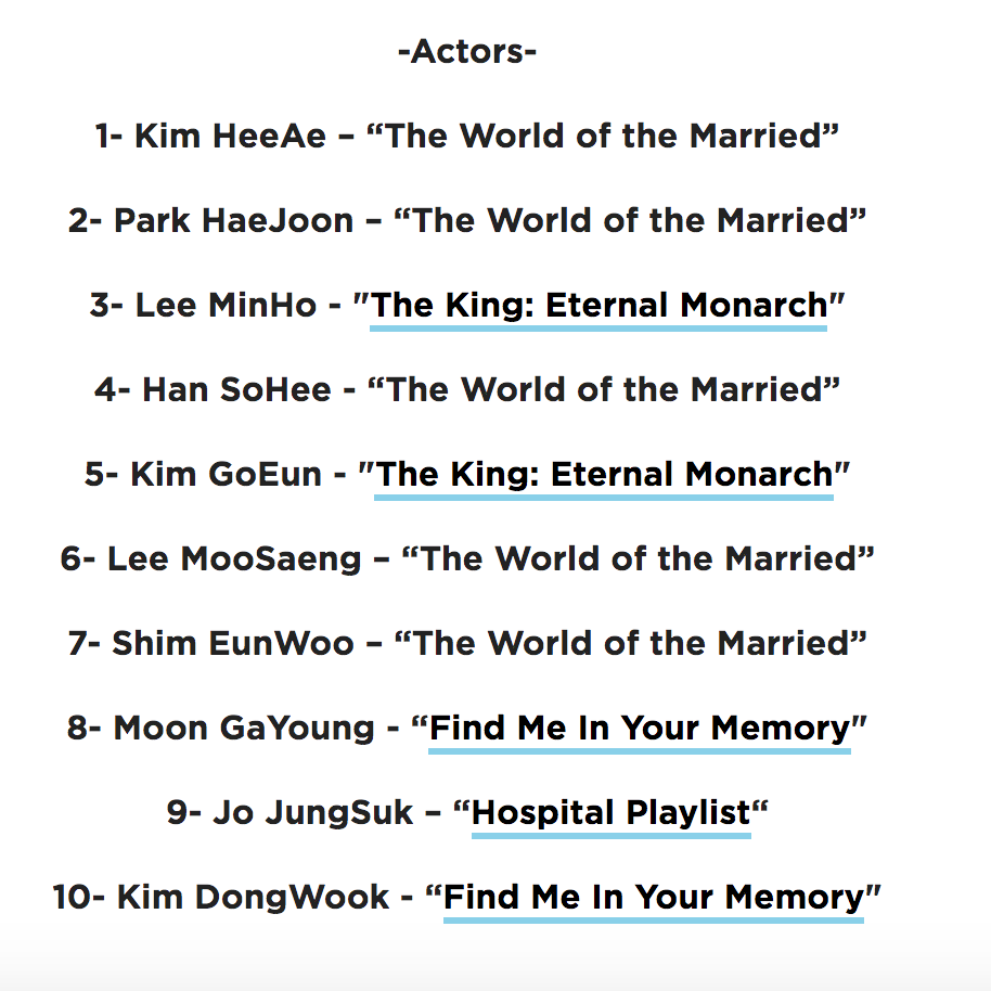 Cặp sao 'Thế giới hôn nhân' được quan tâm nhất màn ảnh Hàn