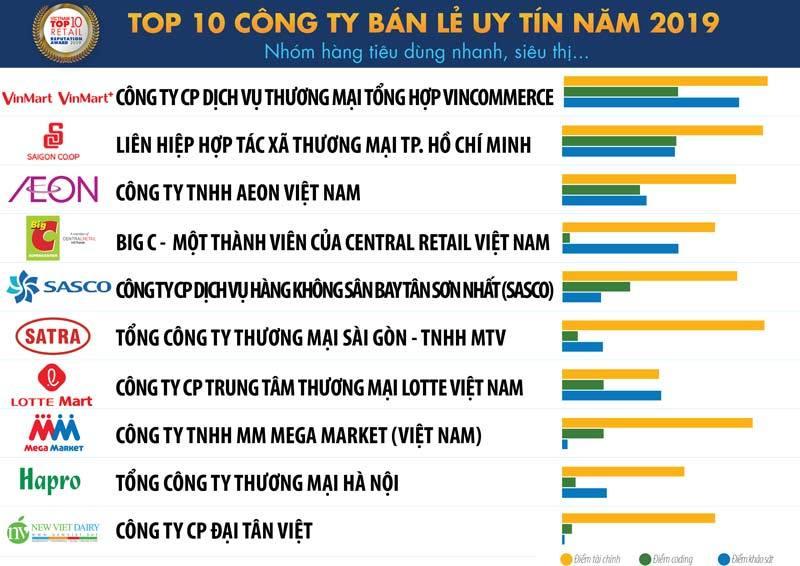 Tỷ phú Phạm Nhật Vượng thu 8.500 tỷ, ông Nguyễn Đăng Quang gom 9 ngàn tỷ