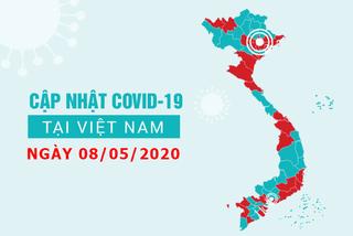 Cập nhật tình hình COVID-19 tại Việt Nam 08/05/2020