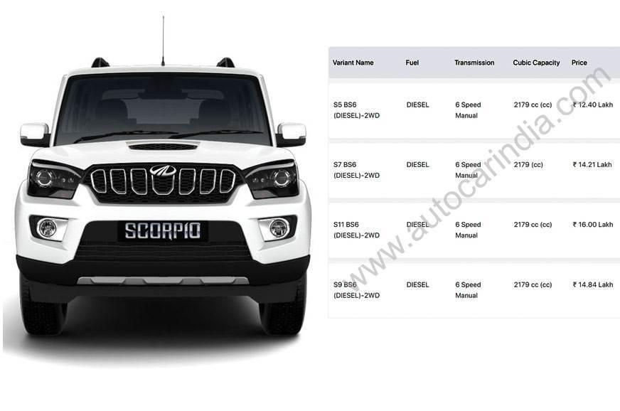 Ô tô SUV Mahindra mới giá chỉ hơn 16.000 USD