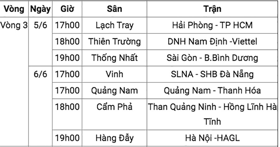 V-League trở lại: 5 ngày/trận, căng sức vì tuyển Việt Nam