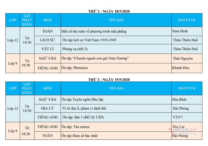 Lịch học trên truyền hình cho học sinh cả nước từ ngày 18-23/5