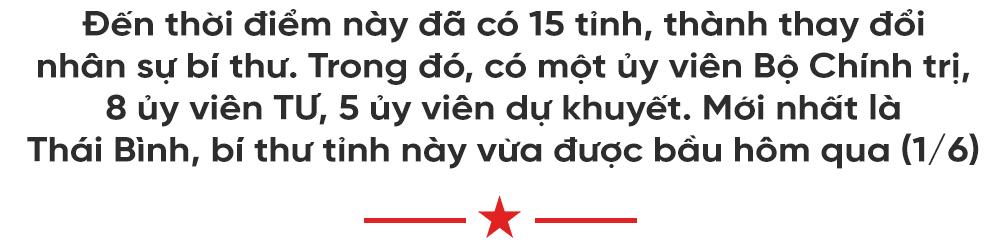 bí thư tỉnh ủy,nhân sự,Hồ Văn Niên,Vương Đình Huệ,Đặng Quốc Khánh,Ngô Đông Hải,Nguyễn Thanh Hải,Dương Văn Trang,Phan Văn Mãi,Phạm Viết Thanh,Bùi Văn Cường,Lê Thị Thủy,Nguyễn Khắc Định,Thái Thanh Qúy,Nguyễn Hữu Đông,Nguyễn Xuân Ký