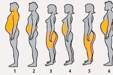 Vị trí béo tiết lộ lý do tích mỡ của bạn