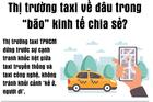 Thị trường taxi về đâu trong 'bão' kinh tế chia sẻ?