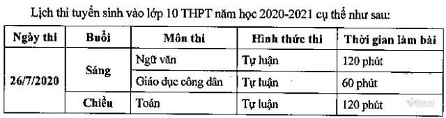 Học sinh Thái Bình thi vào lớp 10 môn Giáo dục công dân