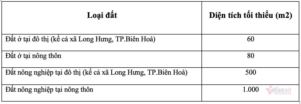 Đồng Nai ban hành quy định mới về điều kiện tách thửa