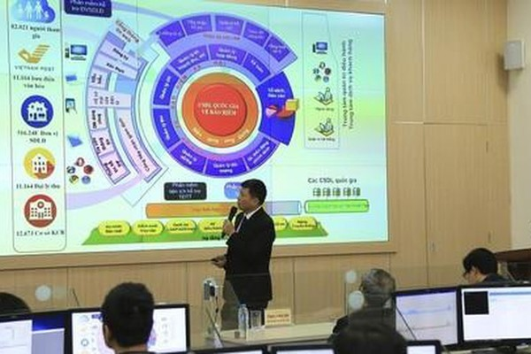 BHXH Việt Nam Xây dựng Kế hoạch phát triển KT-XH giai đoạn 2021 - 2025