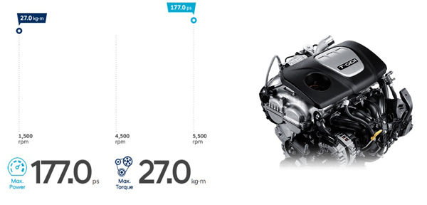 Giá xe Tucson 2020 ở Việt Nam