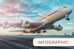 Jetstar Pacific biến mất, 30 năm lận đận của Pacific Airlines