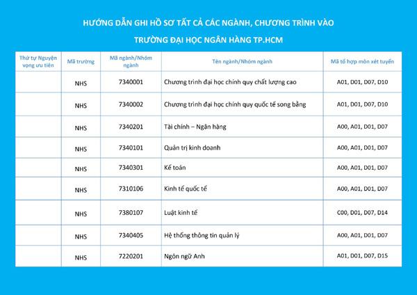 ĐH Ngân hàng TP.HCM: 2560 chỉ tiêu cho phương thức xét kết quả thi tốt nghiệp THPT