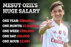 """Arsenal tống khứ """"cục nợ"""" Ozil, vấp trở ngại lớn"""