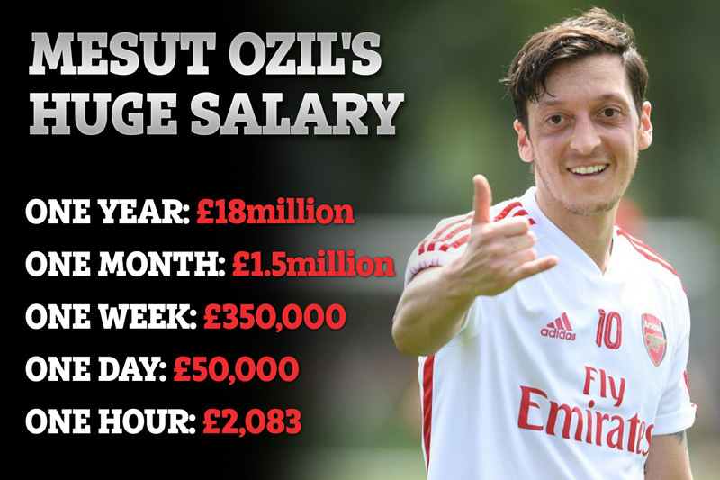 Arsenal tống khứ 'cục nợ' Ozil, vấp trở ngại lớn