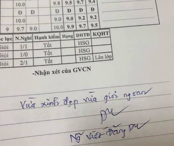 Thầy giáo Sài Gòn phê học sinh 'xinh đẹp giỏi ngoan', 'đàn ông chân chính'