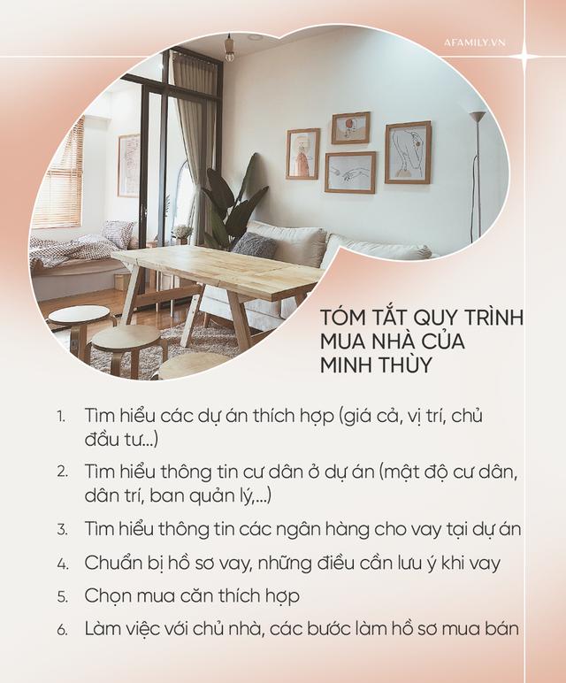 Tự mua căn hộ 1,8 tỷ ở Sài Gòn, 9x mách 6 bước khi vay tiền mua nhà